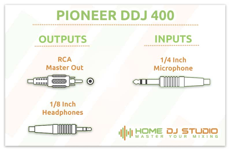 Pioneer DDJ 400 Connection Options