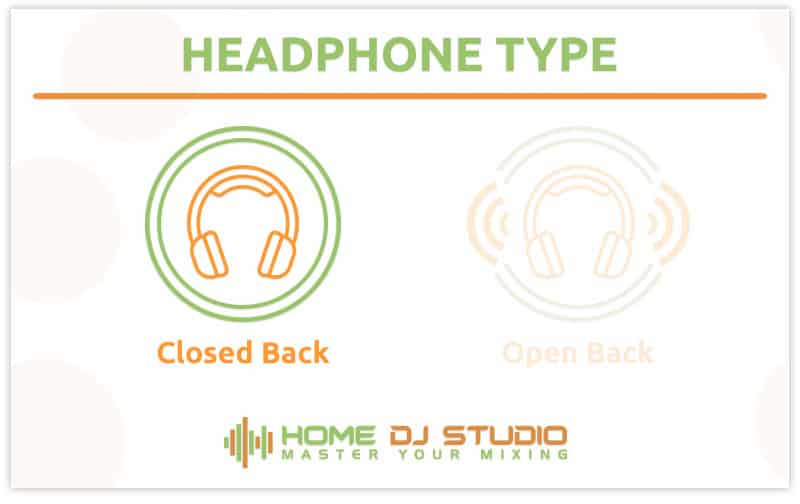Graphical representation of HD25 as closed back headphones.