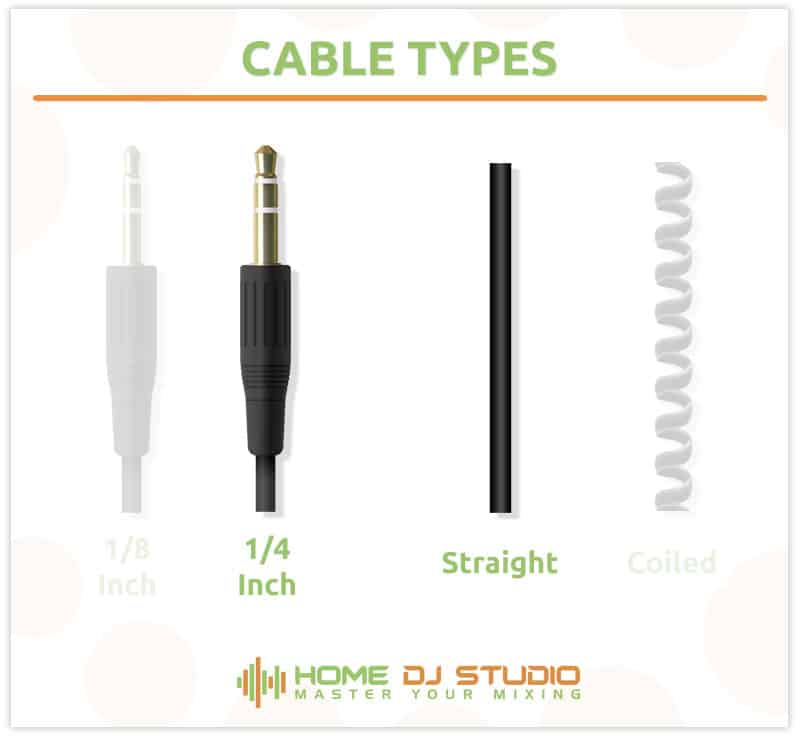 M1060 cable types.