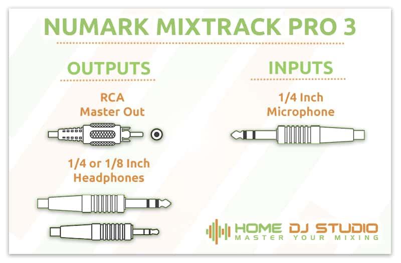 Numark Mixtrack Pro 3 Connection Options