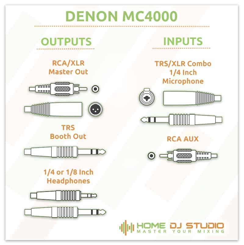 Denon MC4000 Connection Options