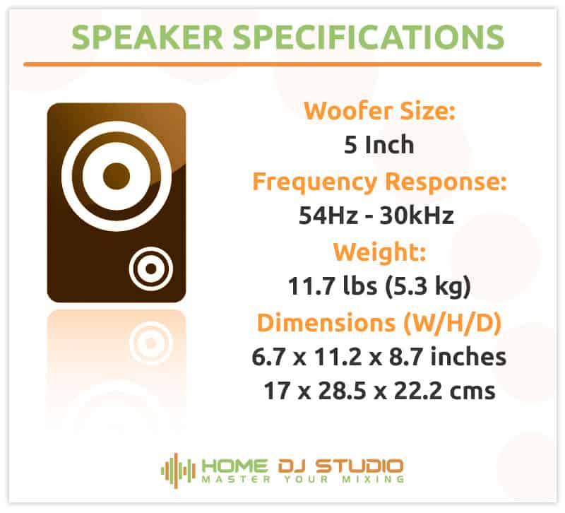 Specifications for the Yamaha HS5 studio monitor.