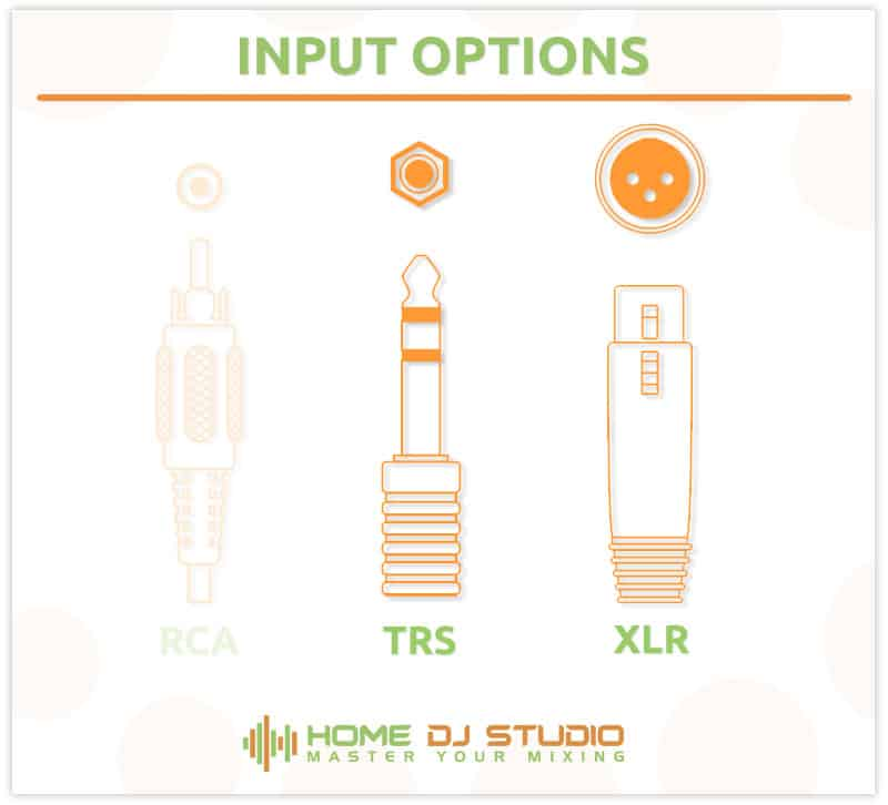 Input options for teh KRK Rokit 5 G4 studio monitors.