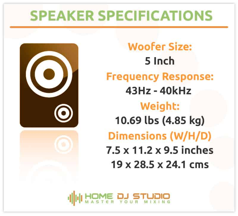 Specifications for the KRK Rokit 5 G4 studio monitors.