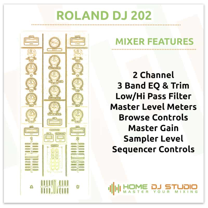 Roland DJ 202 Mixer Section