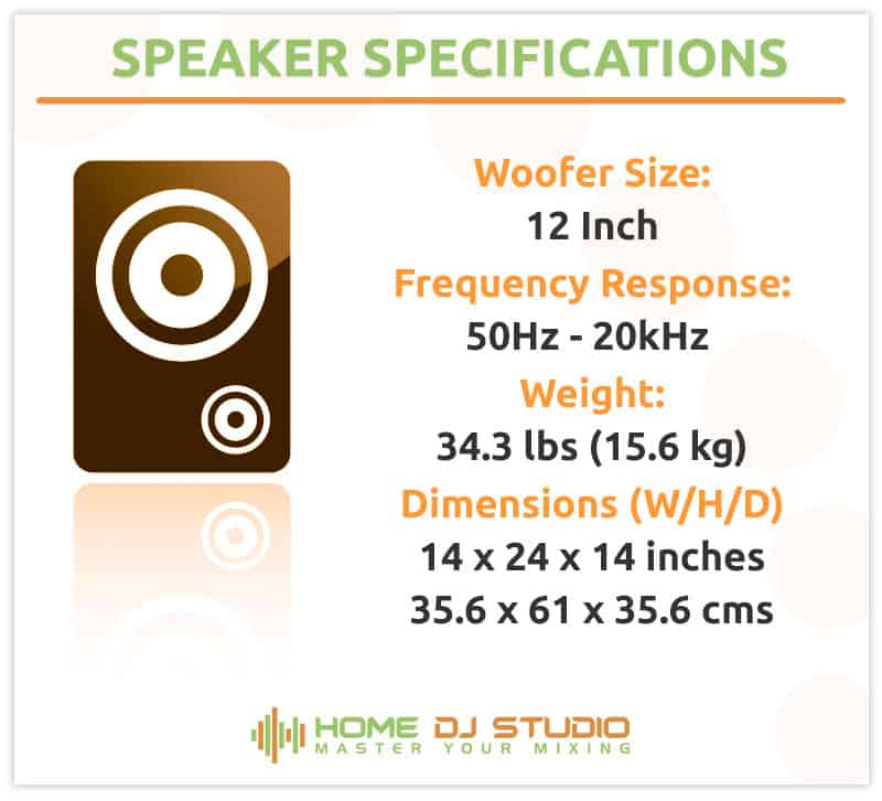 Specifications for the Electro-Voice ZLX-12P speaker.