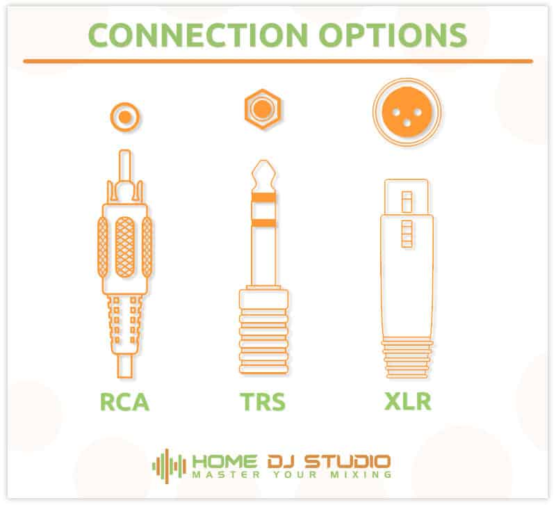 Connection options for the Yamaha DBR10 speaker.
