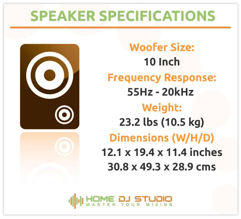 Specifications for the Yamaha DBR10 speaker.