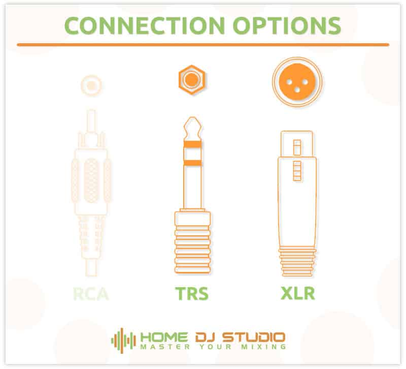 Connection options for the JBL EON 610 speaker.