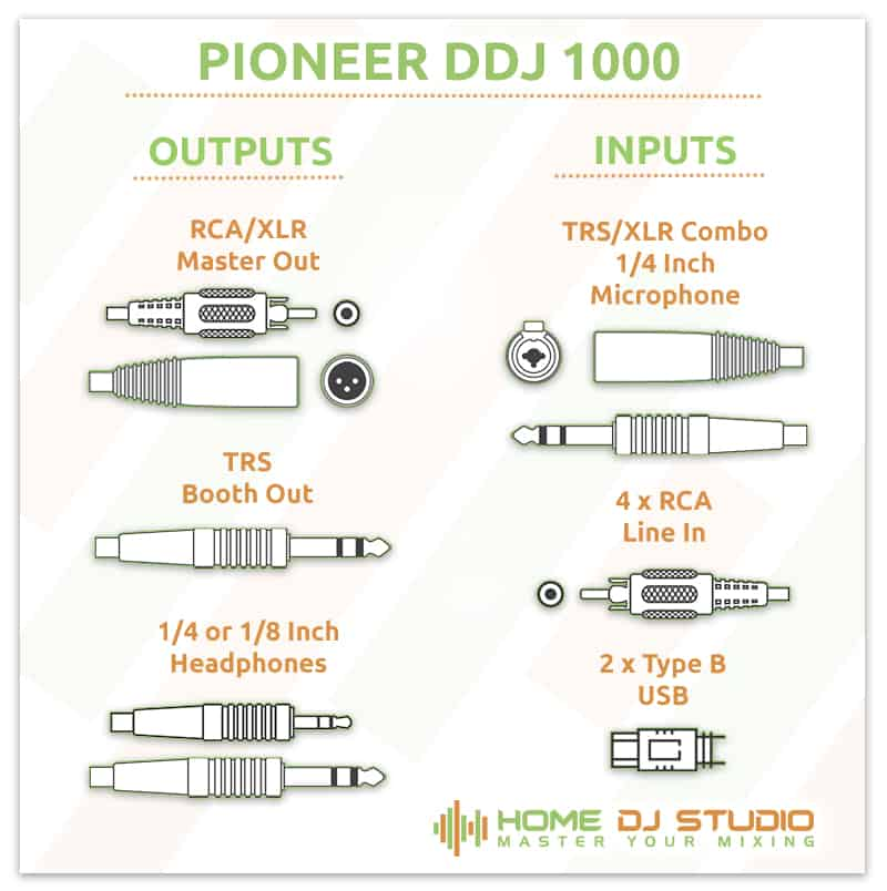 Pioneer DDJ 1000 Connection Options