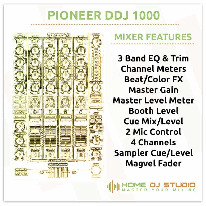 Pioneer DDJ 1000 Mixer Section