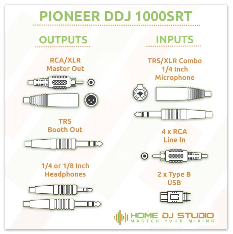 Pioneer DDJ 1000SRT Connection Options
