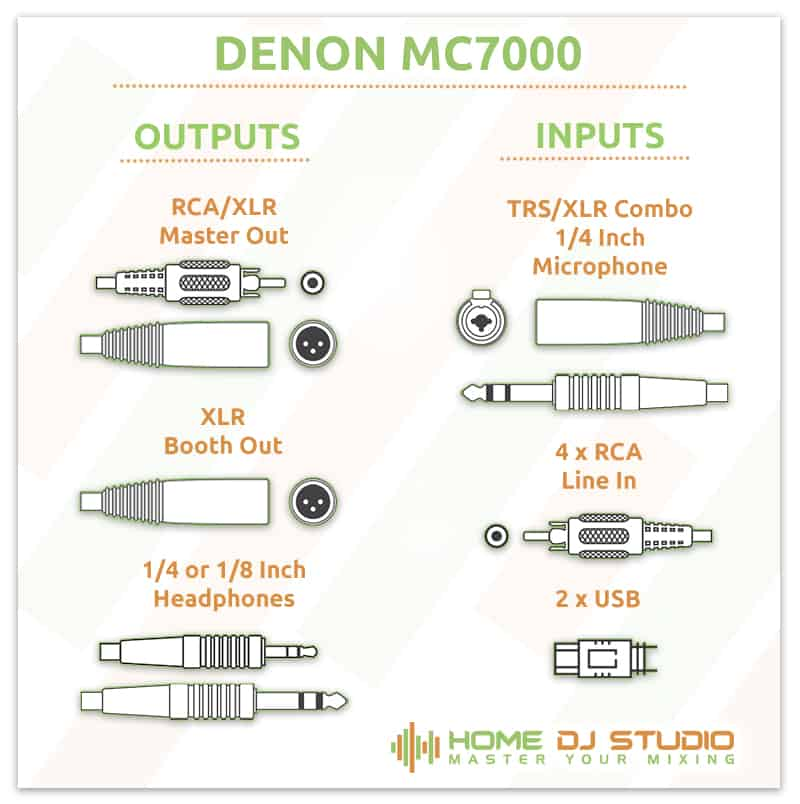 Denon MC7000 Connection Options