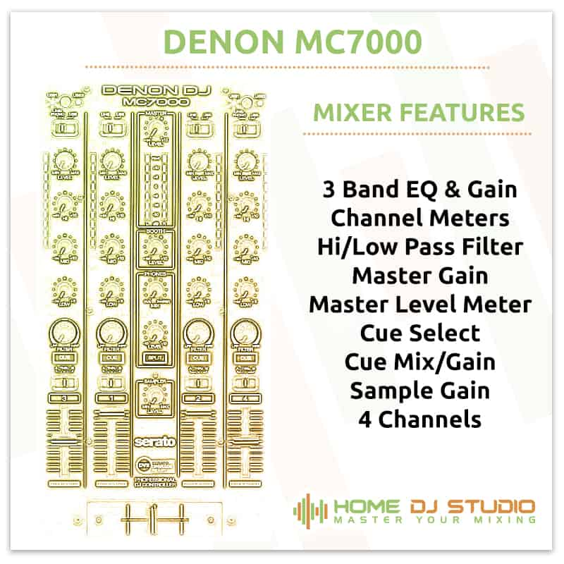 Denon MC7000 Mixer Section