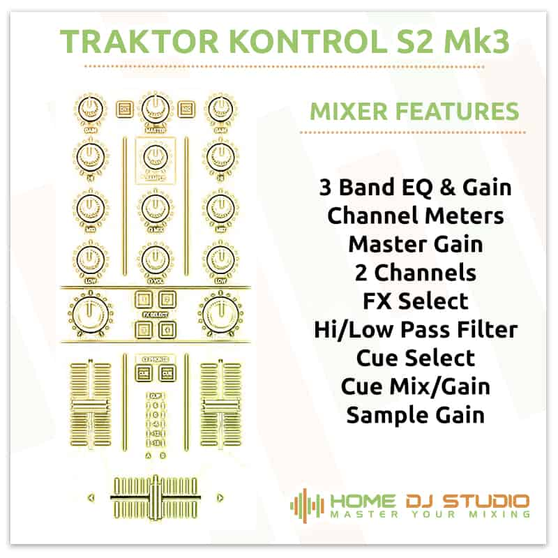 Traktor Kontrol S2 Mk3 Mixer Section