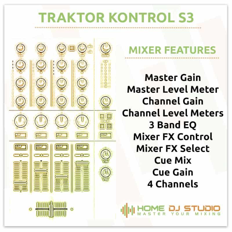Traktor Kontrol S3 Mixer Section