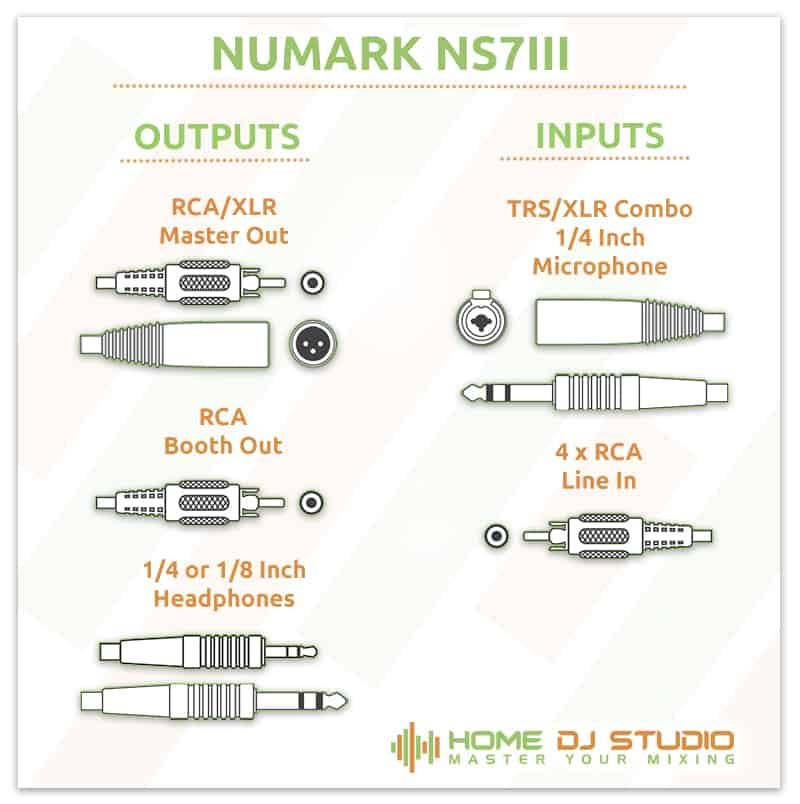 Numark NS7III Connection Options