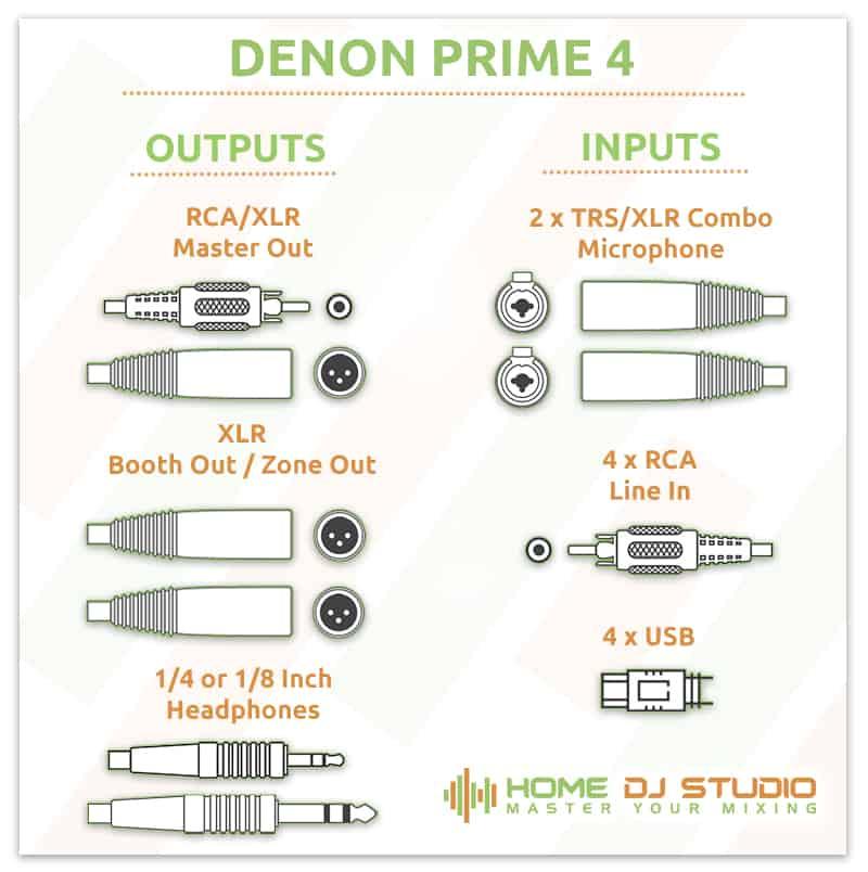Denon Prime 4 Connection Options