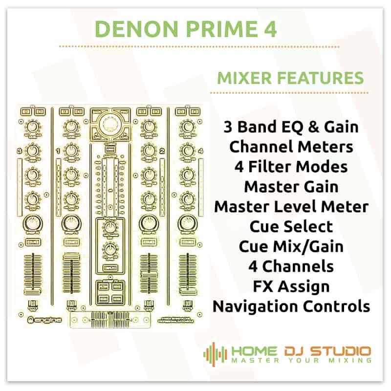 Denon Prime 4 Mixer Section