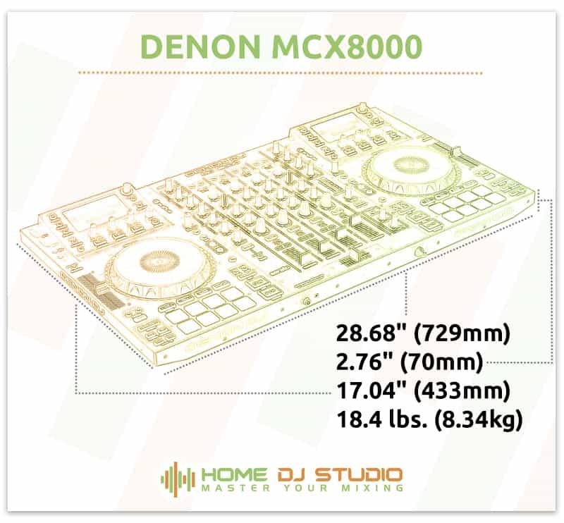 Denon MCX8000 Dimensions