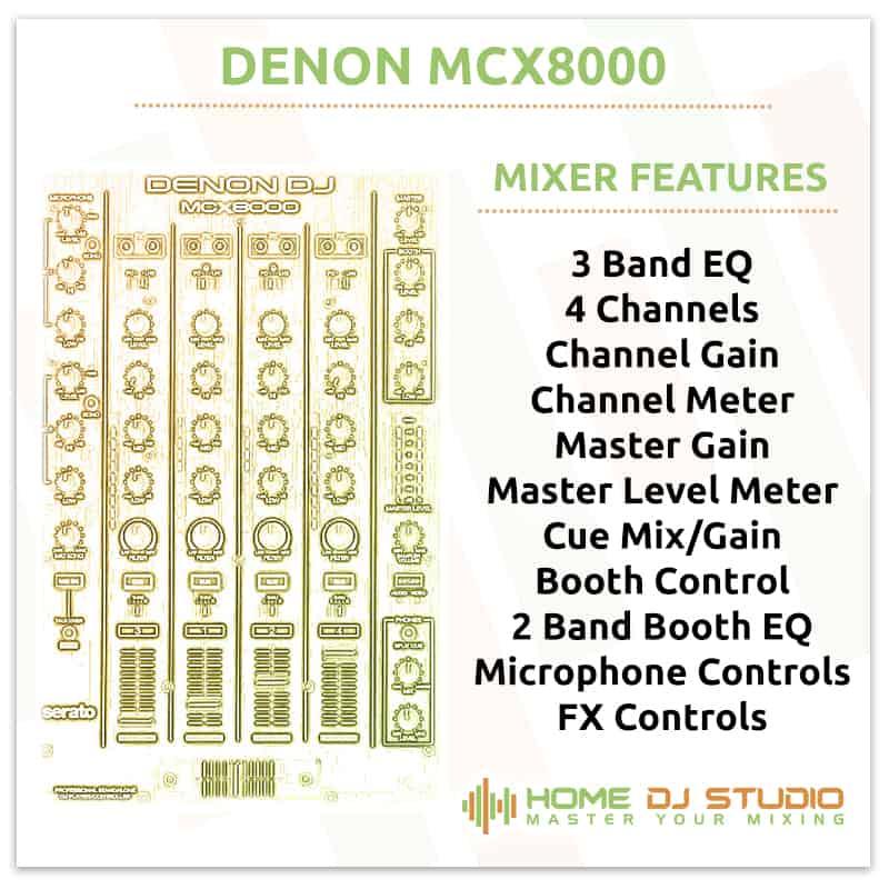 Denon MCX8000 Mixer Section