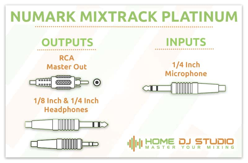 Numark Mixtrack Platinum Connection Options