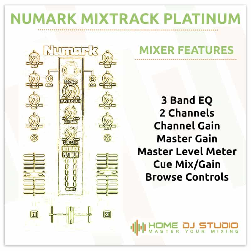Numark Mixtrack Platinum Mixer Section
