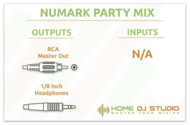 Numark Party Mix Connection Options