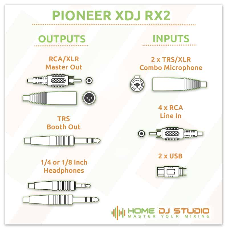 Pioneer XDJ RX2 Connection Options