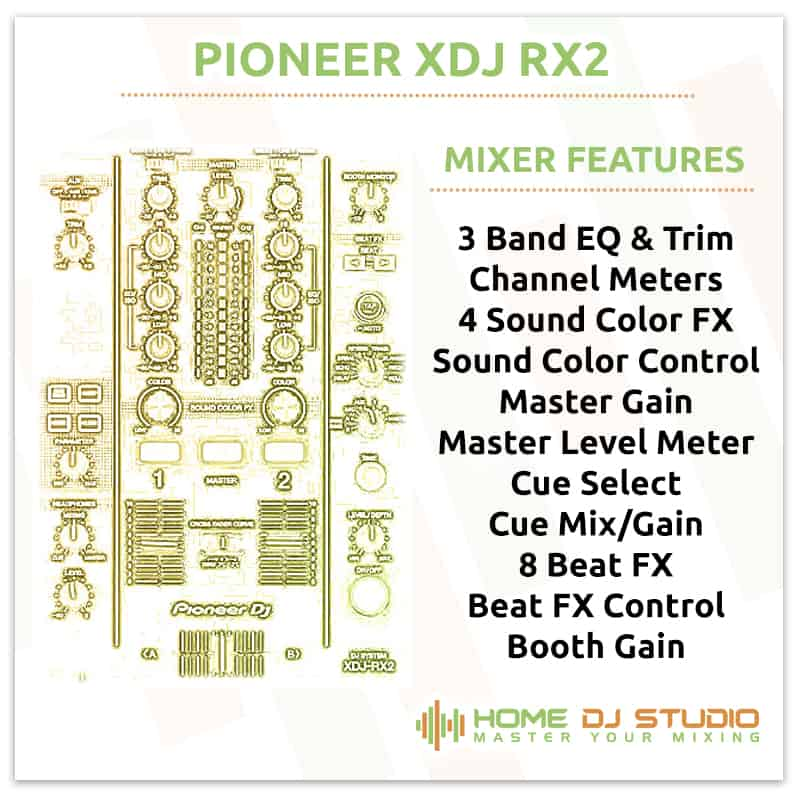 Pioneer XDJ RX2 Mixer Section