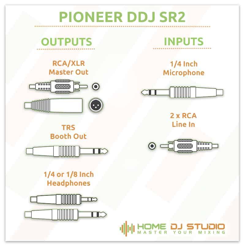 Pioneer DDJ SR2 Connection Options