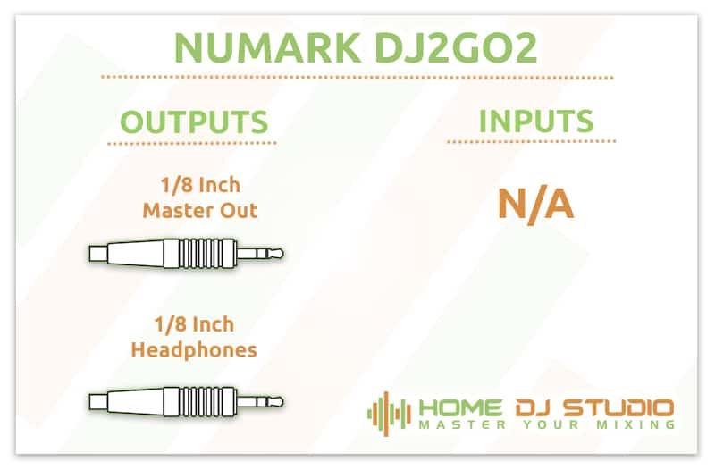 Numark DJ2GO2 Connection Options