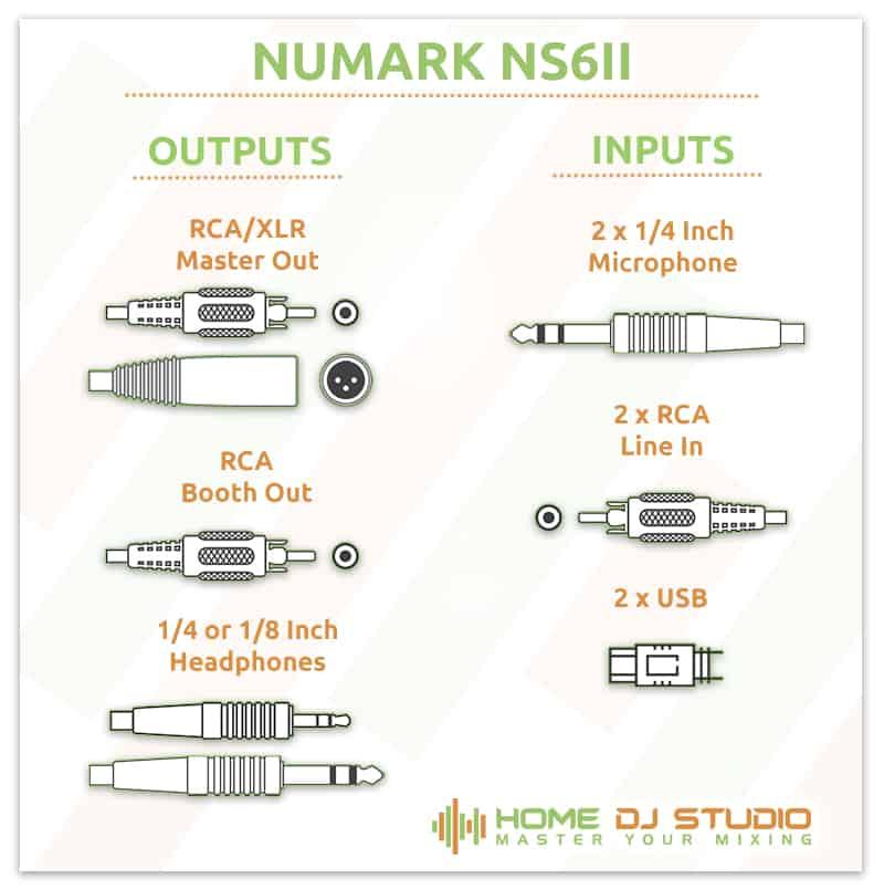 Numark NS6II Connection Options