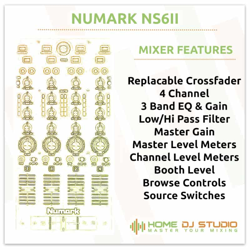Numark NS6II Mixer Section