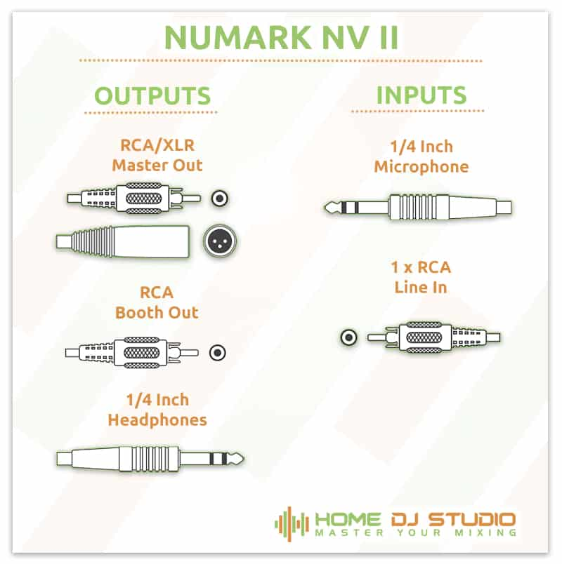 Numark NVII Connection Options