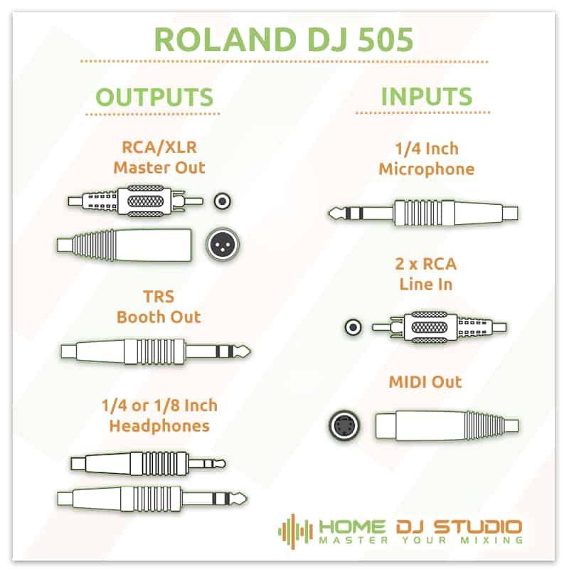 Roland DJ 505 Connection Options