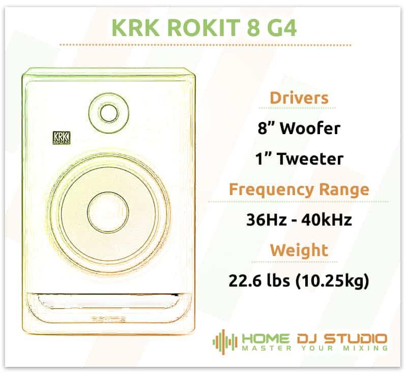 KRK Rokit 8 G4 Specifications
